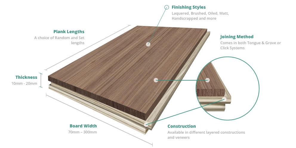 engineered oak flooring, Engineered, Flooring Surgeons