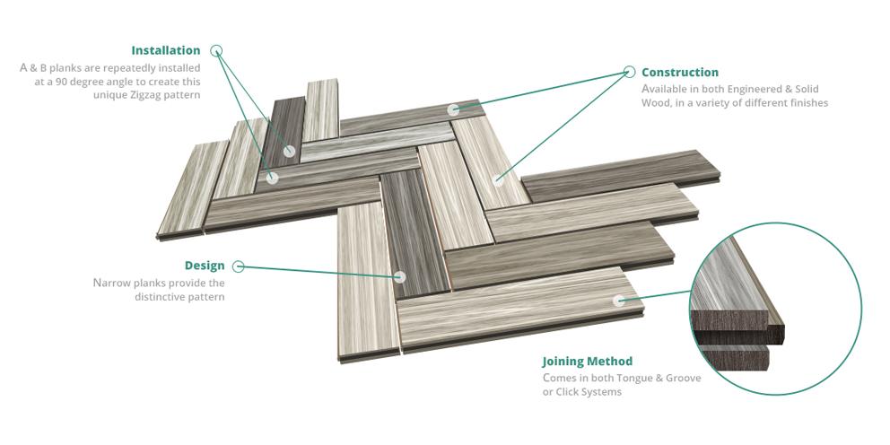 parquet wood flooring, Parquet & Herringbone, Flooring Surgeons