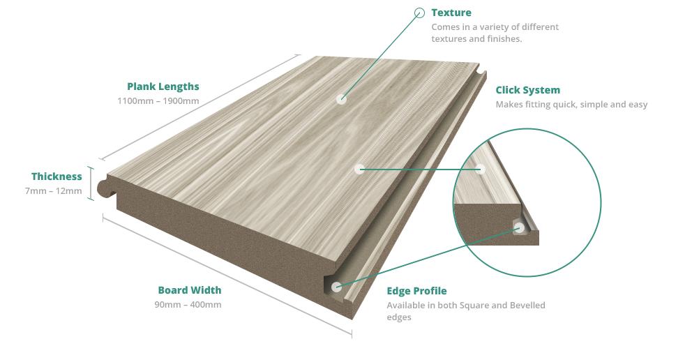 victorian tile laminate flooring, Laminate, Flooring Surgeons