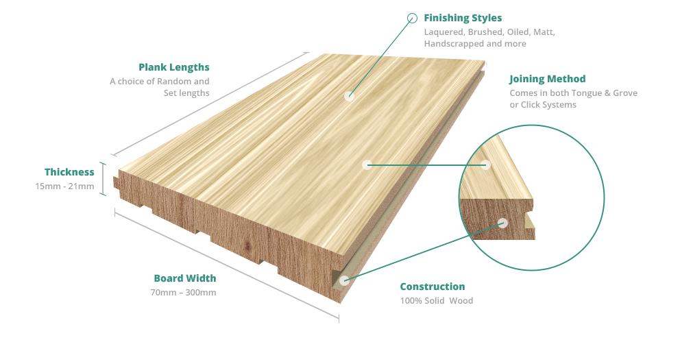 hardwood flooring, Solid Wood, Flooring Surgeons
