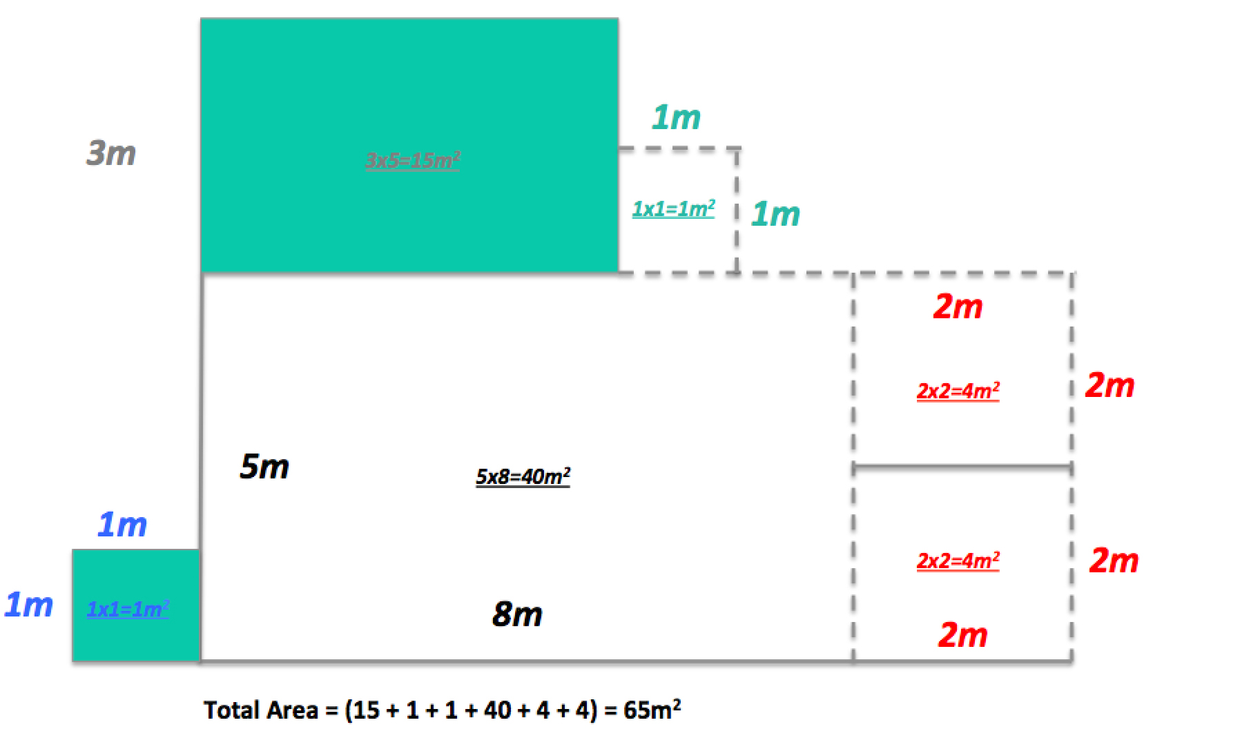 , How Do I Measure My Room?, Flooring Surgeons