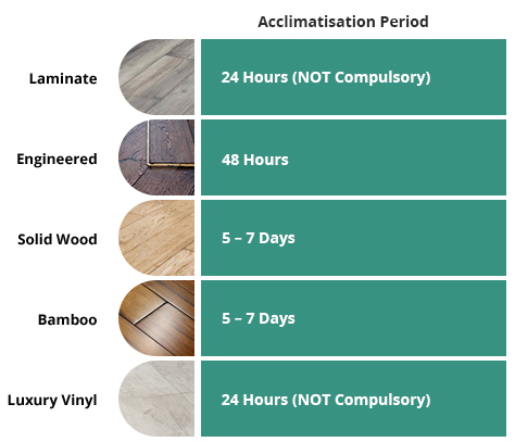 , How Do I Acclimatise My Floor?, Flooring Surgeons